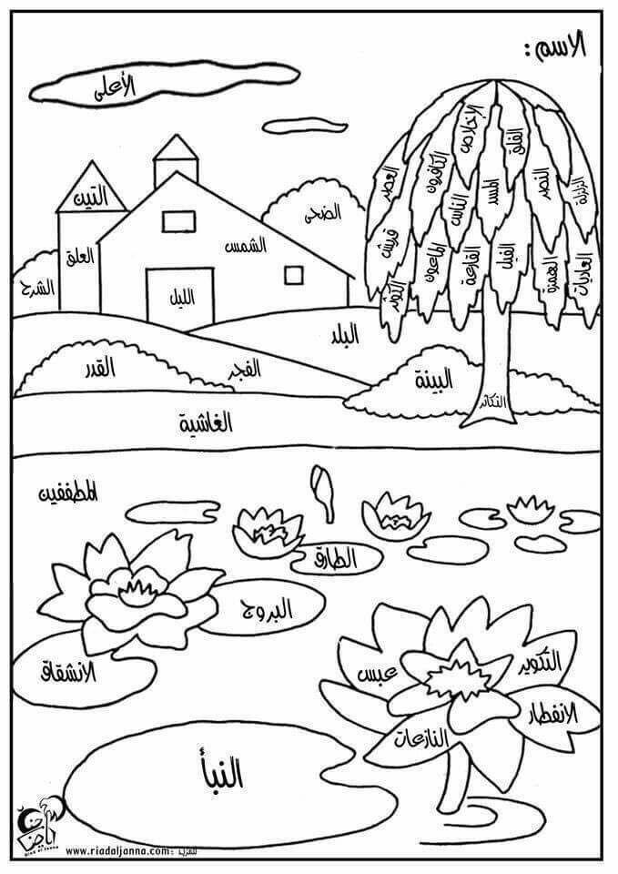 لوحة للتلوين سور حديقة القرآن Islamic Books For Kids Muslim Kids Activities Islamic Kids Activities