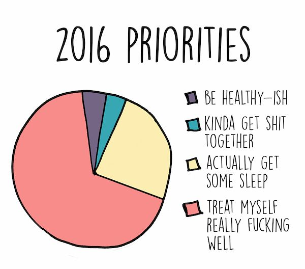 23 Mental Health Resolutions Everyone Could Use In 2016