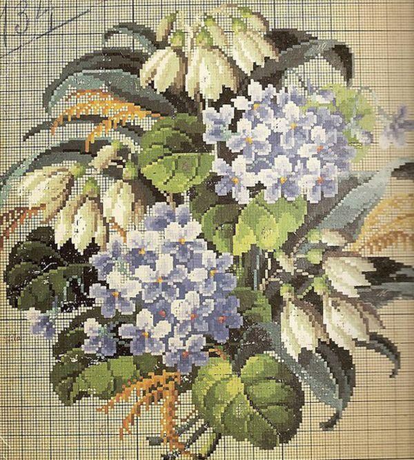 Старинные схемы вышивки крестом схемы цветы
