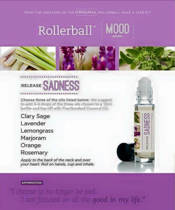 Release Sadness Rollerball Recipe Uses For Eo S