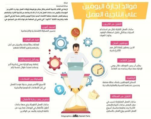 سلم النجاح القائد الناجح تنمية الذات Infographic Life Quotes Education