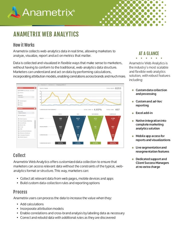 112 best Analytics images on Pinterest Big data, Data analytics - Data Analysis Report Template