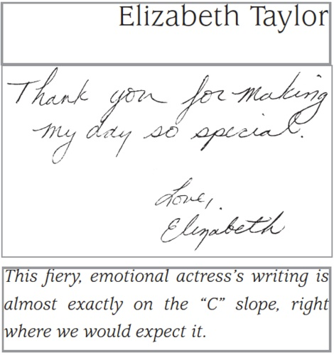 Top 10 Best handwriting analysis near Port Elizabeth