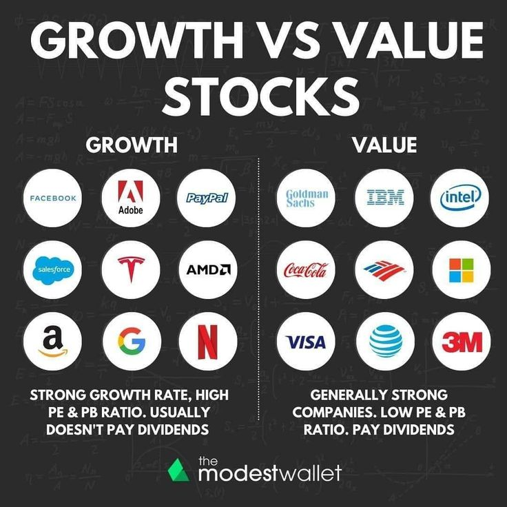 Growth vs value stocks are you bored living in poor