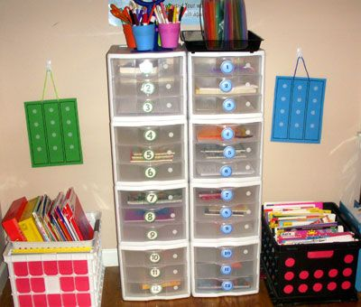 Homeschool Workbox, Lapbook Organizing and Planning : Homeschool Blog