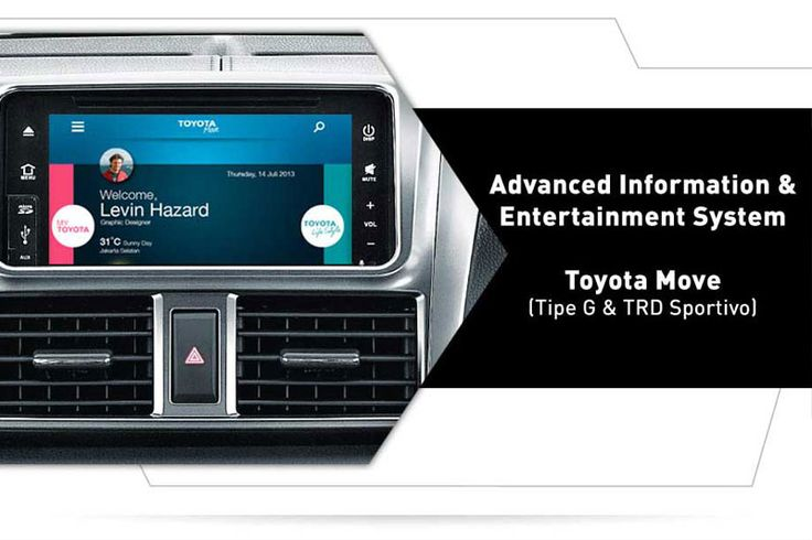 All New Yaris 1500 S TRD Advanced Information & Entertainment System