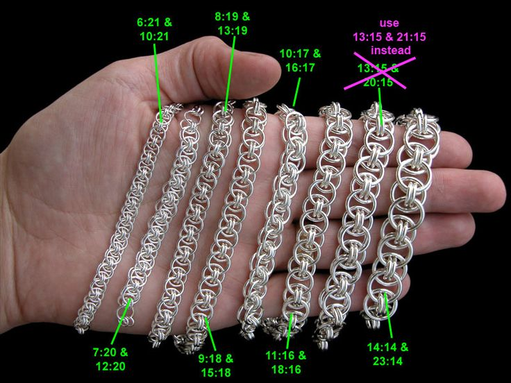 """Great site - """"Parallel, also known as helm's chain or helm weave. It's closely related to dragonscale - if you make the first row of dragonscale very long (wide) and you double the small rings, then you end up with parallel.   Please note that I originally recommended 13:15 and 20:15 for a 15ga parallel chain. I've changed that recommendation to 13:15 and 21:15 because the other combination was just a bit too snug."""""""