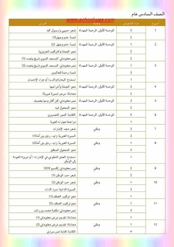 الخطة الفصلية لمادة اللغة العربية للصف السادس الفصل الدراسى الأول 2019 2020 مدرسة الامارات How To Plan School Thing 1