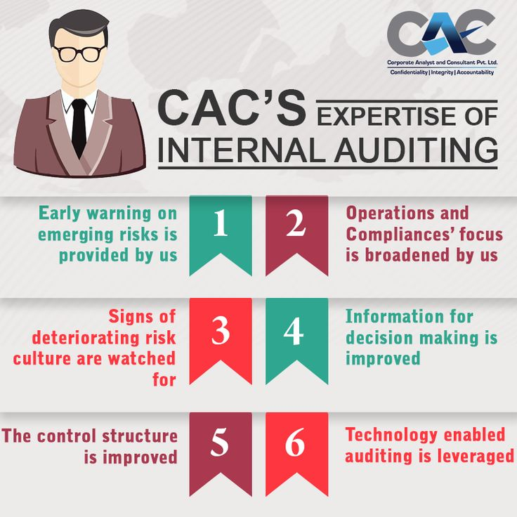 Internal Audit Director  Solve Problems  Internal Audit