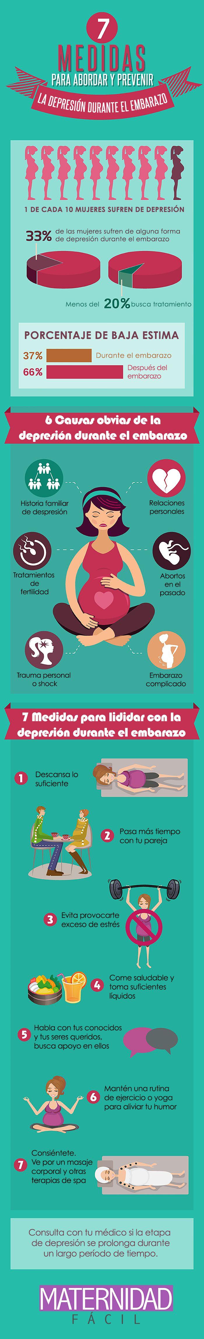 La depresión en el embarazo (Infografía)