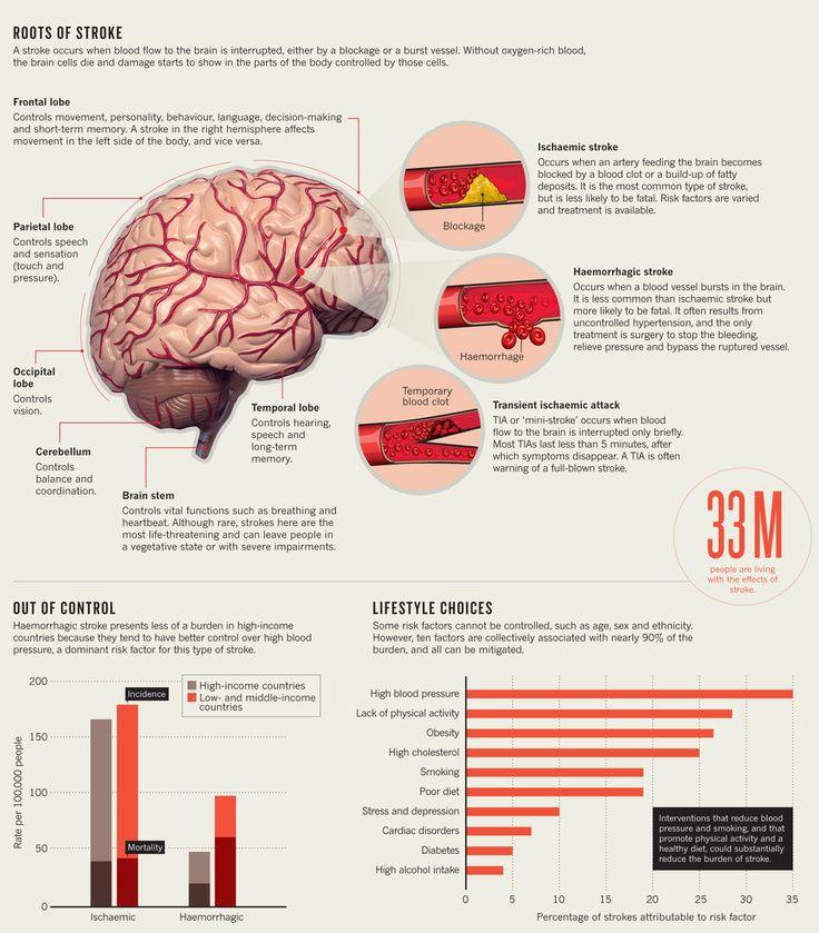Brain development center el paso image 1
