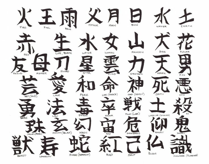 18 Best Learn Chinese Images On Pinterest Chinese Symbols