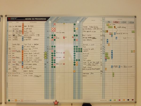 C Office Organization for Lean Manufacturing