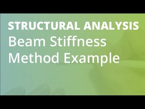 Beam Stiffness Method UDL Loading Example 5 | Structural Analysis - YouTube