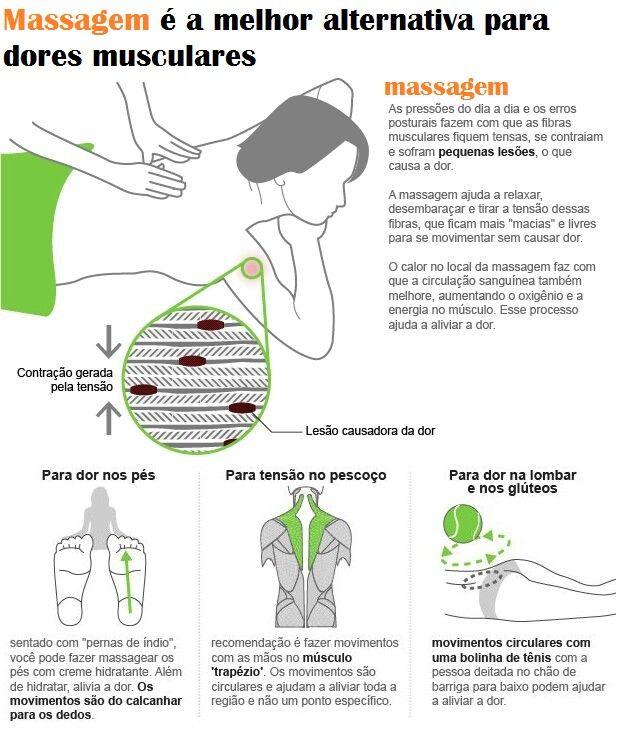 Massagem para uma vida saudável!