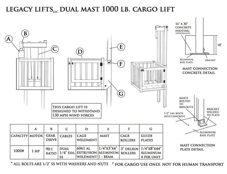 f59114c4d2a29db41453c673b0fc20ae cargo lift 20 best wheelchair lifts images on pinterest wheelchairs garaventa xpress ii wiring diagram at n-0.co