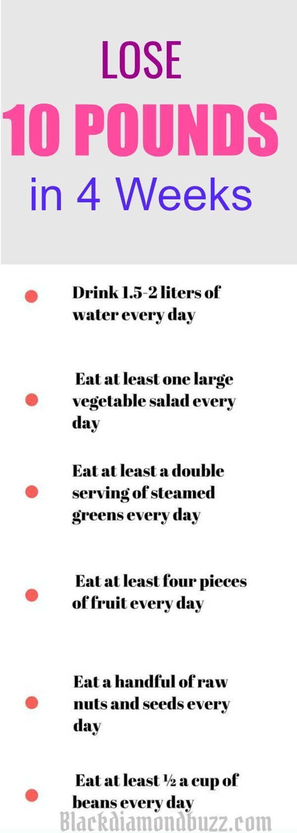 How to Lose 10 Pounds in 4weeks Naturally - Healthy Weight Loss Plan. Lose 10 po...
