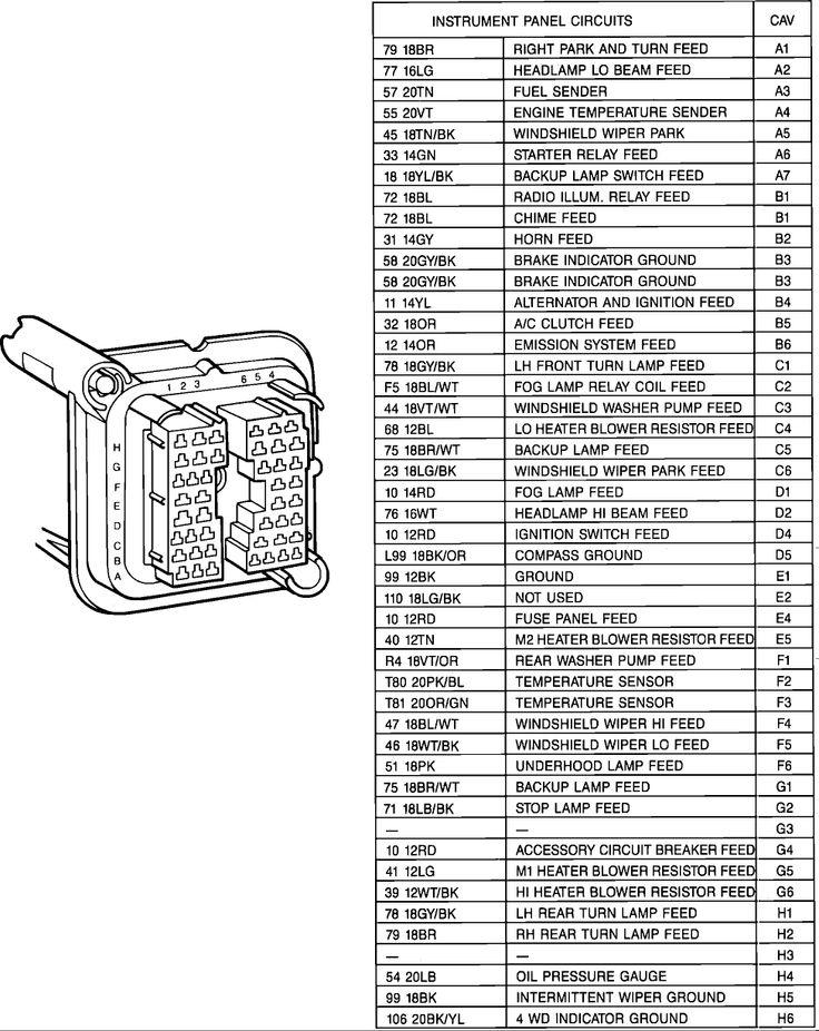 92 jeep xj wiring diagram