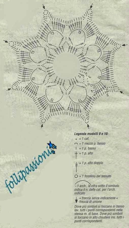 portacandela realizzata a crochet con cotone 100% di color giallo, portacandela uncinetto, portacandela crochet,candlestick crochet, crochet candle holder,  schemi uncinetto,