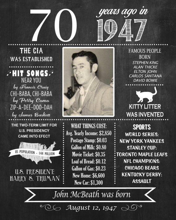 70th Birthday Chalkboard Poster 1947 by HaleyMadisonDesign on Etsy