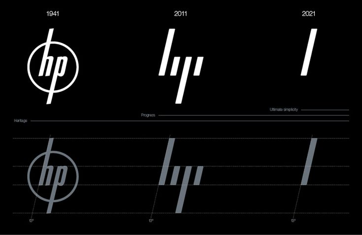 new HP logo & identity system / moving brands #movingbrands #logo #corporate #grafica #hp