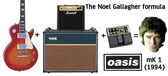 The Complete Noel Gallagher (Oasis) Gear Guide | Dolphin Music