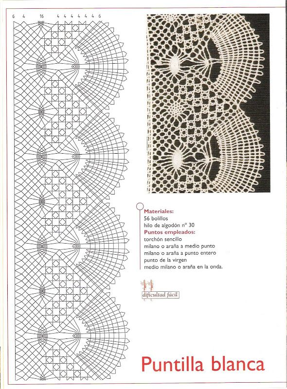 Labores Bolillos 31 - Victoria sánchez ibáñez - Álbumes web de Picasa