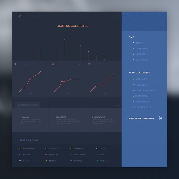 Workup Desktop App by Ahmed Esmili