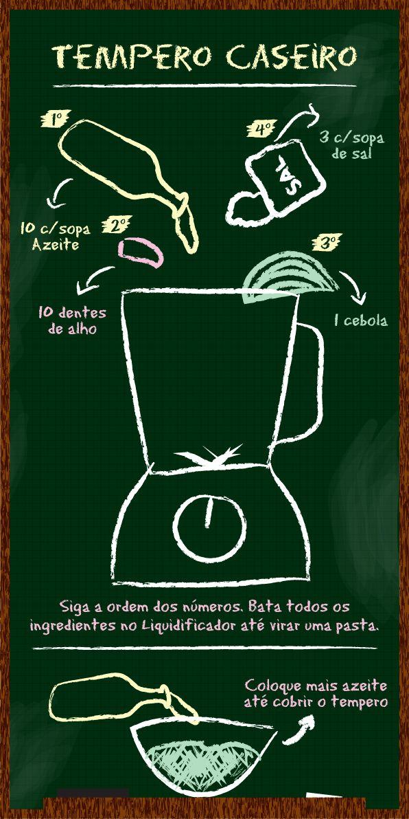 Infográfico (receita-ilustrada): Tempero http://mixidao.com.br/infografico-receita-ilustrada-tempero/