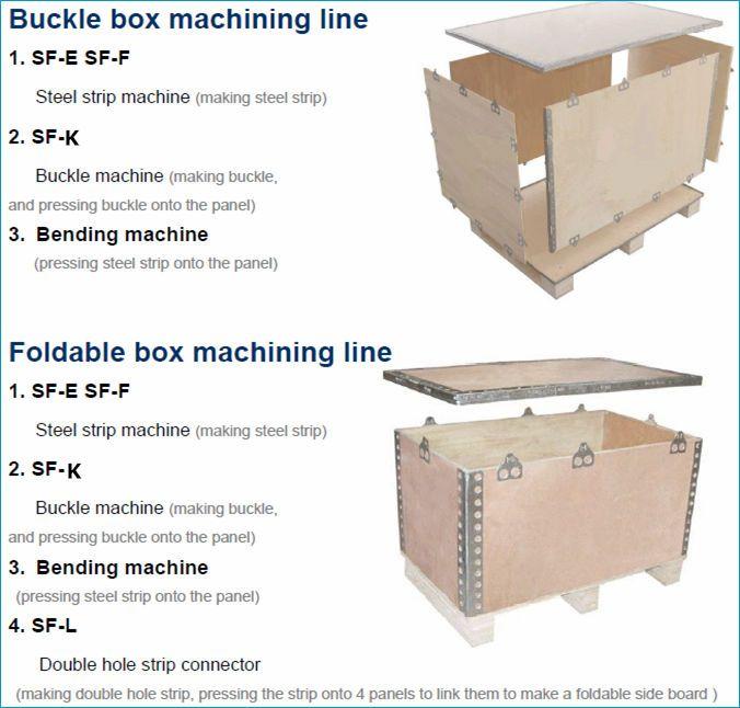 Foldable plywood box making machine, View plywood box making machine, Saifan Product Details from Qingdao Saifan Packaging Machinery Co., Ltd. on Alibaba.com