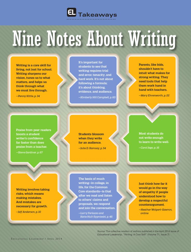Notes about writing from Educational Leadership authors.