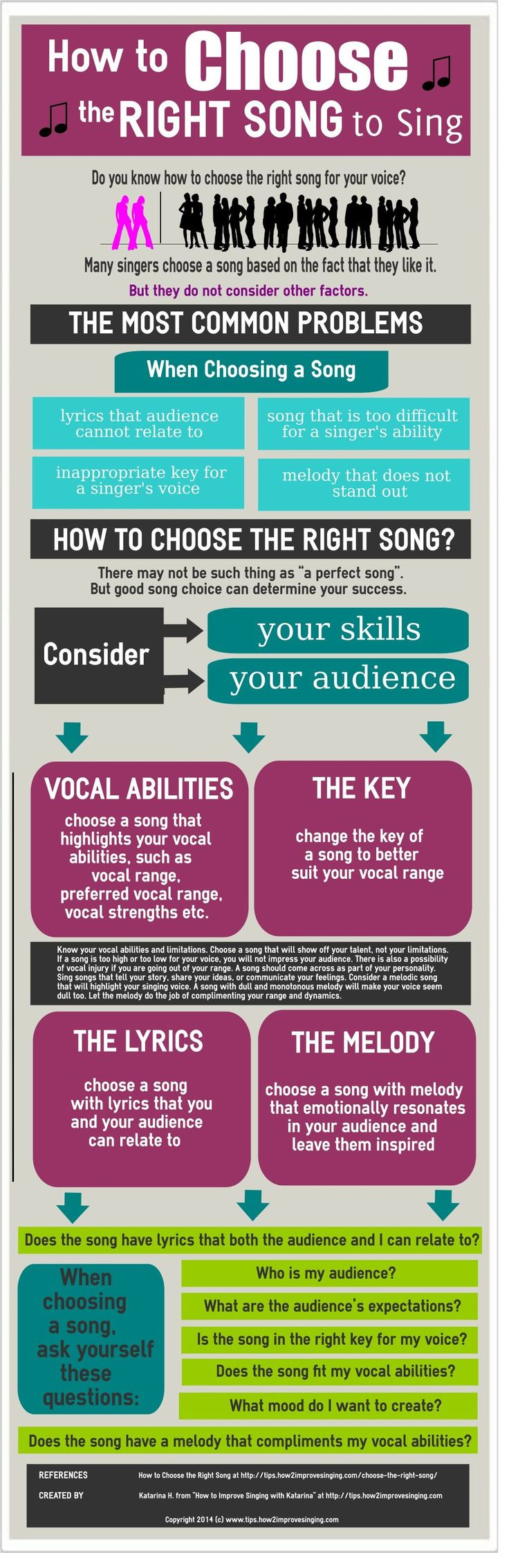 Do you know how to choose a good song for your voice and vocal skills? Find out more at: http://tips.how2improvesinging.com/how-to-choose-the-right-song-to-sing-infographic/