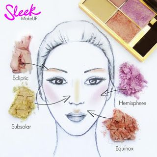 Karen Pajarillaga: Sleek MakeUP Solstice Highlighting Palette