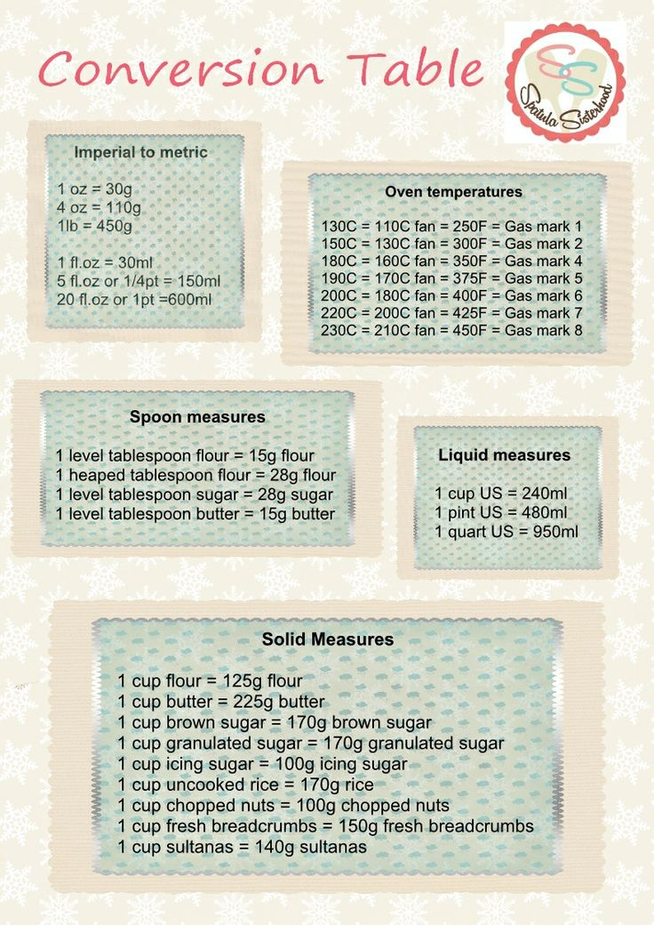 13 best images about conversion charts on martha stewart cake serving guide and