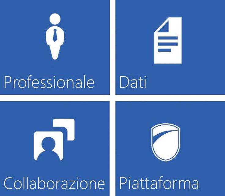 Office 365 e il Cloud