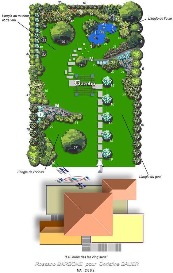 Les 25 meilleures id es de la cat gorie jardin en pente sur pinterest am nagement paysager d - Plan amenagement jardin ...