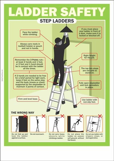 Ladder Safety 1 Signs Pinterest Workplace Safety