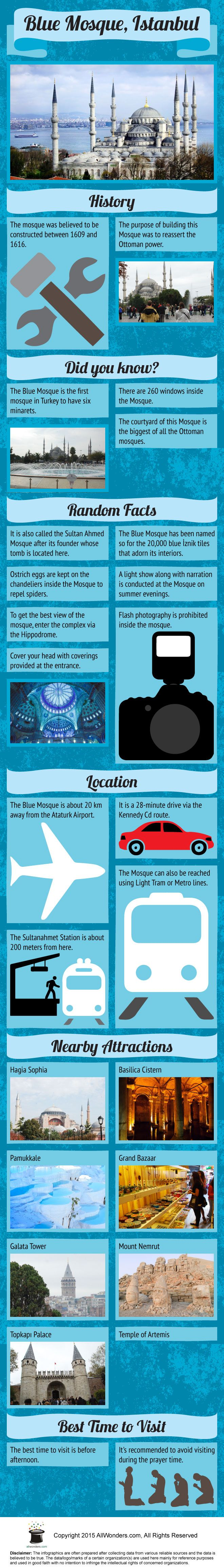 Infographic showing facts and information about Blue Mosque in Istanbul. Use this to have a crisp detail of the place.