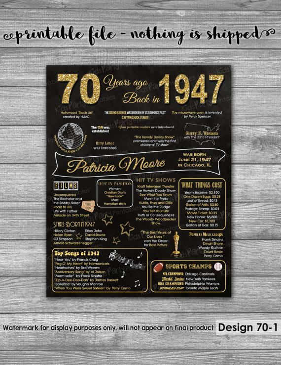 70th Birthday Gift for Mom PRINTABLE 70th Birthday Poster