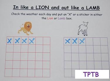 In like a LION? March Weather for Kids! -  Pinned by @PediaStaff – Please Visit http://ht.ly/63sNt for all our pediatric therapy pins