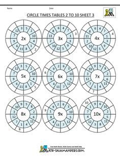 Printable multiplication sheets circle times tables 2 to for Multiplication table of 85