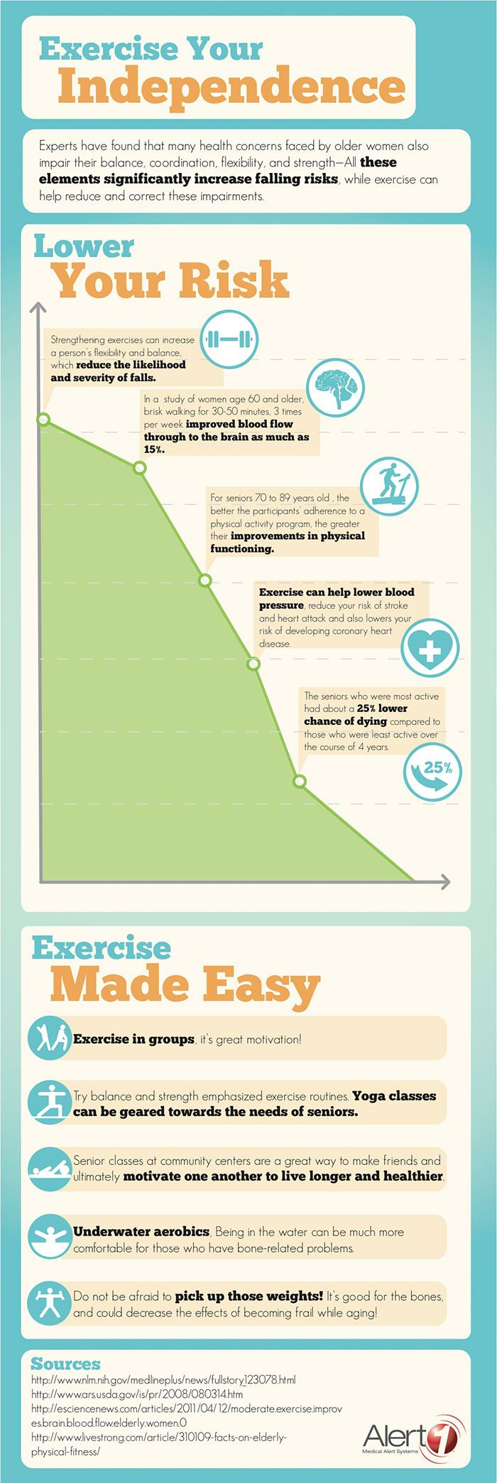 1000 Images About Medical Exercise Eldery On Pinterest