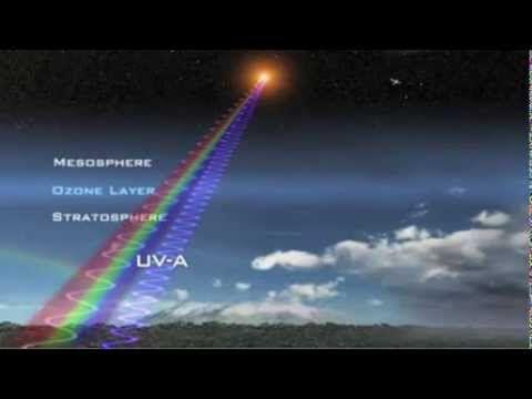 El espectro electromagnético 06 Ondas ultravioleta NASA (español) - YouTube