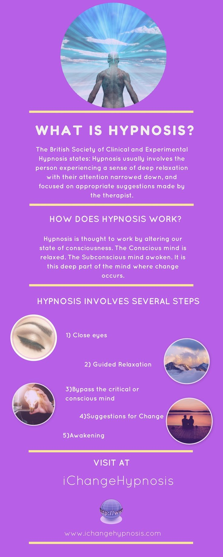 What is Hypnosis - iChange Hypnosis