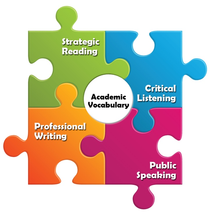 embracing environment learning s from the Quality and equity: embracing learning styles in an organization's elearning environment phoebus mere university of south africa, pretoria, south africa phoebus_pb@yahoocom.