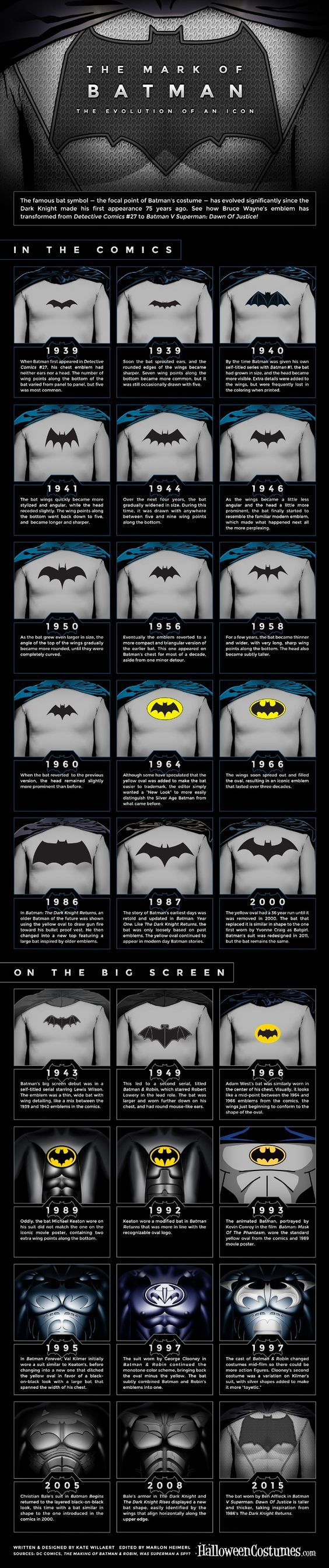 Batman-Infographic-body The Mark of Batman: The Evolution of an Icon designed by Kate Willaert: I really HATE the fact that they put Ben Affleck on this list!!: