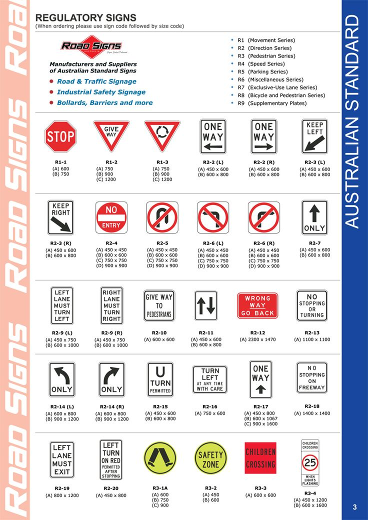 Road Signs Australia - use as a guide to make own traffic signs for car mats