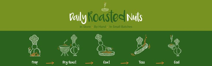 Ayoub's Dried Fruits & Nuts - Buy Daily Roasted Nuts Online