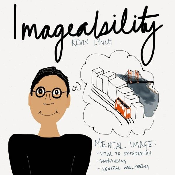 Imageability is the mental image each person creates of a city that helps with wayfinding or their overall perception of the environment. #AREsketches