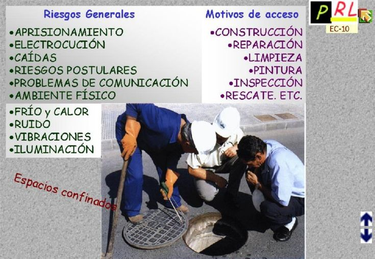 1000 images about riesgos laborales on pinterest conductors salud and world records - Tipos de espacios ...